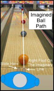 stoxos sto bowling